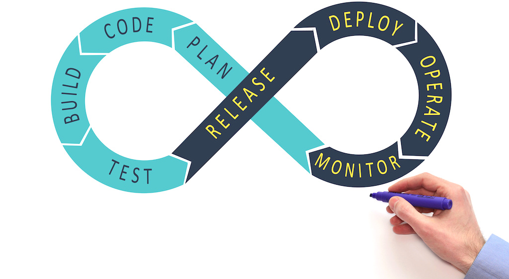 DevOps process diagram, lifecycle. Software development concept of development and operations